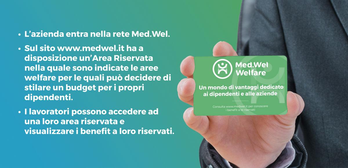 Card Med.Wel